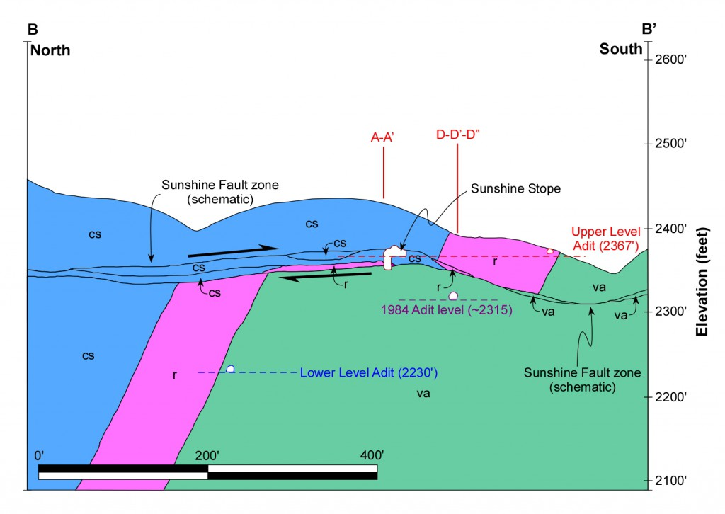 2014-04-02 Conway Bayhorse Geology Section B