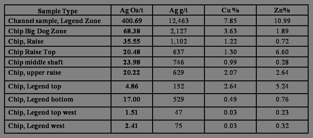 bhs2018-04table